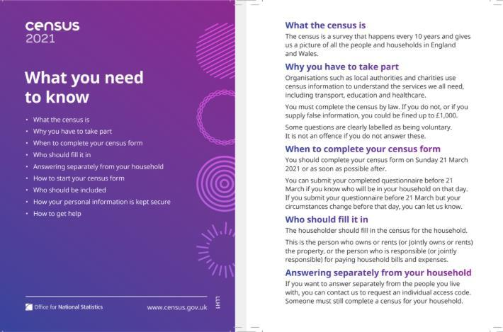 Census 2021 what you need to know