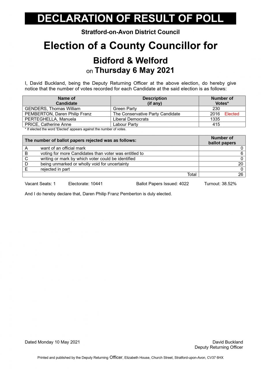 County Councillor results